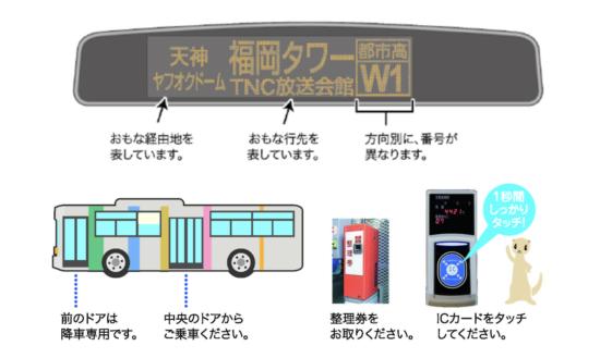 西鉄バス 乗り方